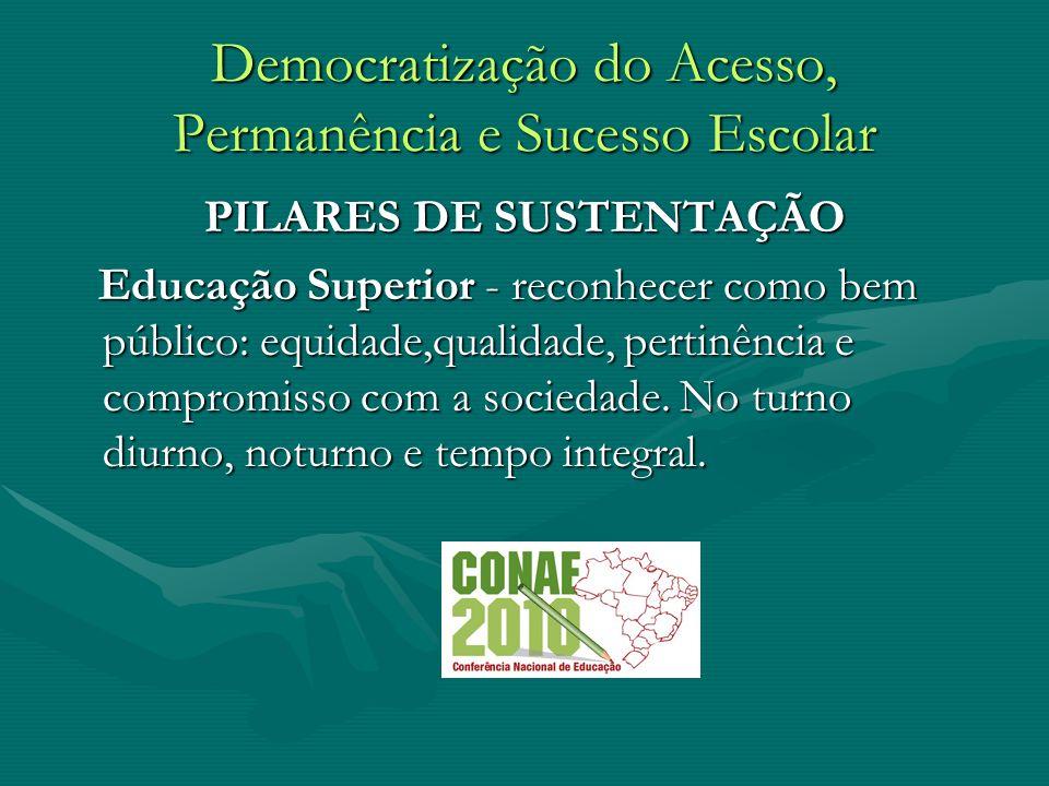 Democratização do Acesso, Permanência e Sucesso Escolar PILARES DE SUSTENTAÇÃO Educação Superior - reconhecer como bem público: equidade,qualidade, pe