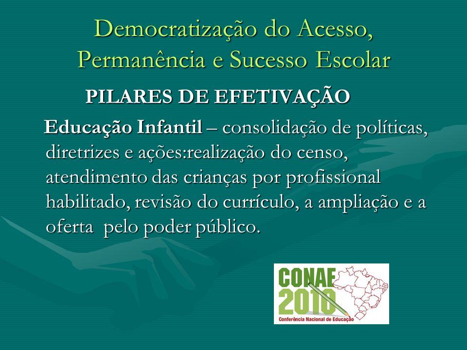 Democratização do Acesso, Permanência e Sucesso Escolar PILARES DE EFETIVAÇÃO PILARES DE EFETIVAÇÃO Educação Infantil – consolidação de políticas, dir