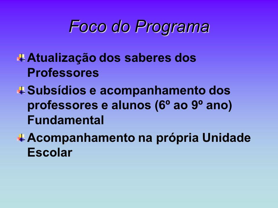 Foco do Programa Atualização dos saberes dos Professores Subsídios e acompanhamento dos professores e alunos (6º ao 9º ano) Fundamental Acompanhamento na própria Unidade Escolar