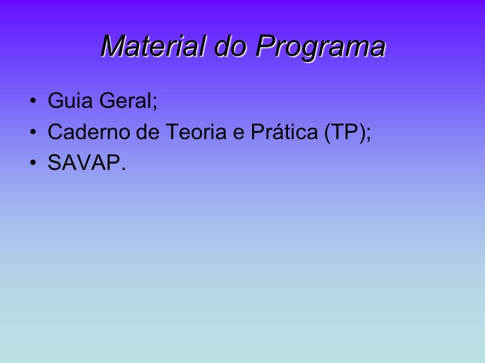 Material do Programa Guia Geral; Caderno de Teoria e Prática (TP); SAVAP.