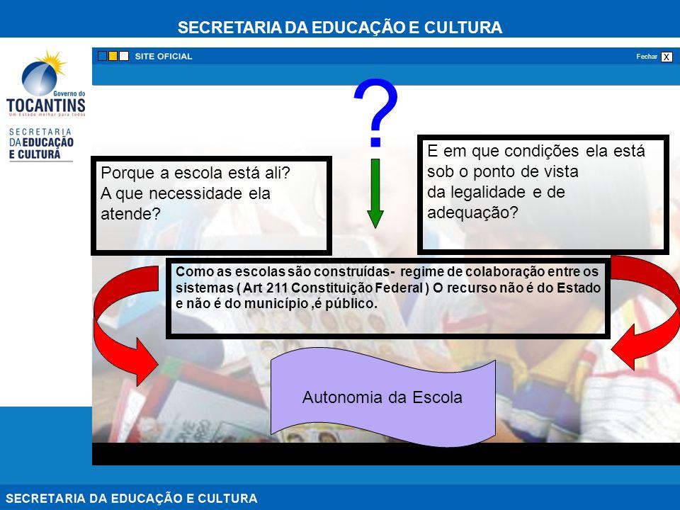 SECRETARIA DA EDUCAÇÃO E CULTURA x Fechar Autonomia da Escola ? Como as escolas são construídas- regime de colaboração entre os sistemas ( Art 211 Con