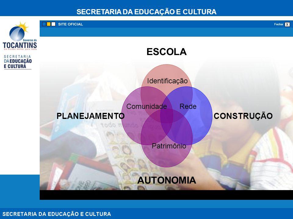 SECRETARIA DA EDUCAÇÃO E CULTURA x Fechar ESCOLA CONSTRUÇÃO AUTONOMIA PLANEJAMENTO Rede Identificação Comunidade Patrimônio