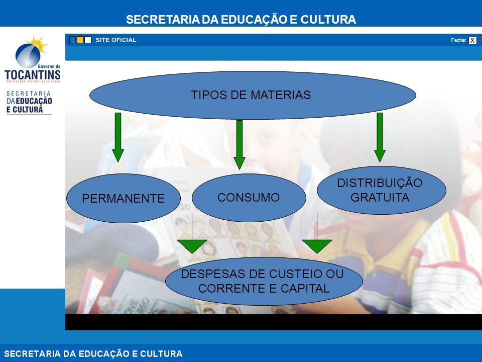 SECRETARIA DA EDUCAÇÃO E CULTURA x Fechar TIPOS DE MATERIAS PERMANENTE CONSUMO DISTRIBUIÇÃO GRATUITA DESPESAS DE CUSTEIO OU CORRENTE E CAPITAL