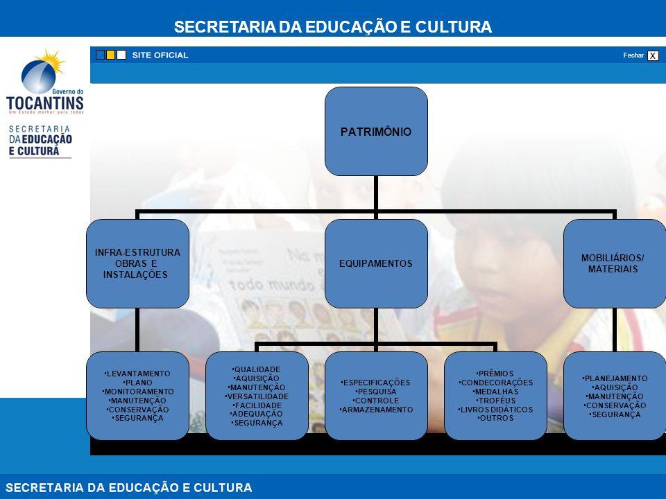 SECRETARIA DA EDUCAÇÃO E CULTURA x Fechar PATRIMÔNIO INFRA-ESTRUTURA OBRAS E INSTALAÇÕES LEVANTAMENTO PLANO MONITORAMENTO MANUTENÇÃO CONSERVAÇÃO SEGUR