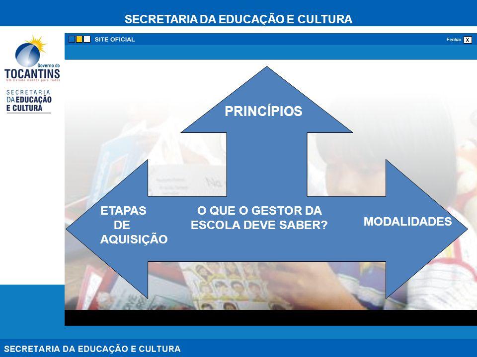 SECRETARIA DA EDUCAÇÃO E CULTURA x Fechar O QUE O GESTOR DA ESCOLA DEVE SABER? PRINCÍPIOS ETAPAS DE AQUISIÇÃO MODALIDADES