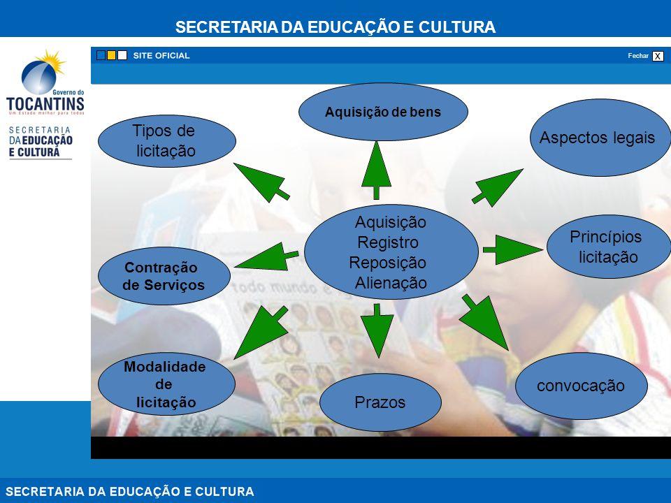 SECRETARIA DA EDUCAÇÃO E CULTURA x Fechar Aquisição Registro Reposição Alienação Contração de Serviços Modalidade de licitação Aquisição de bens Tipos