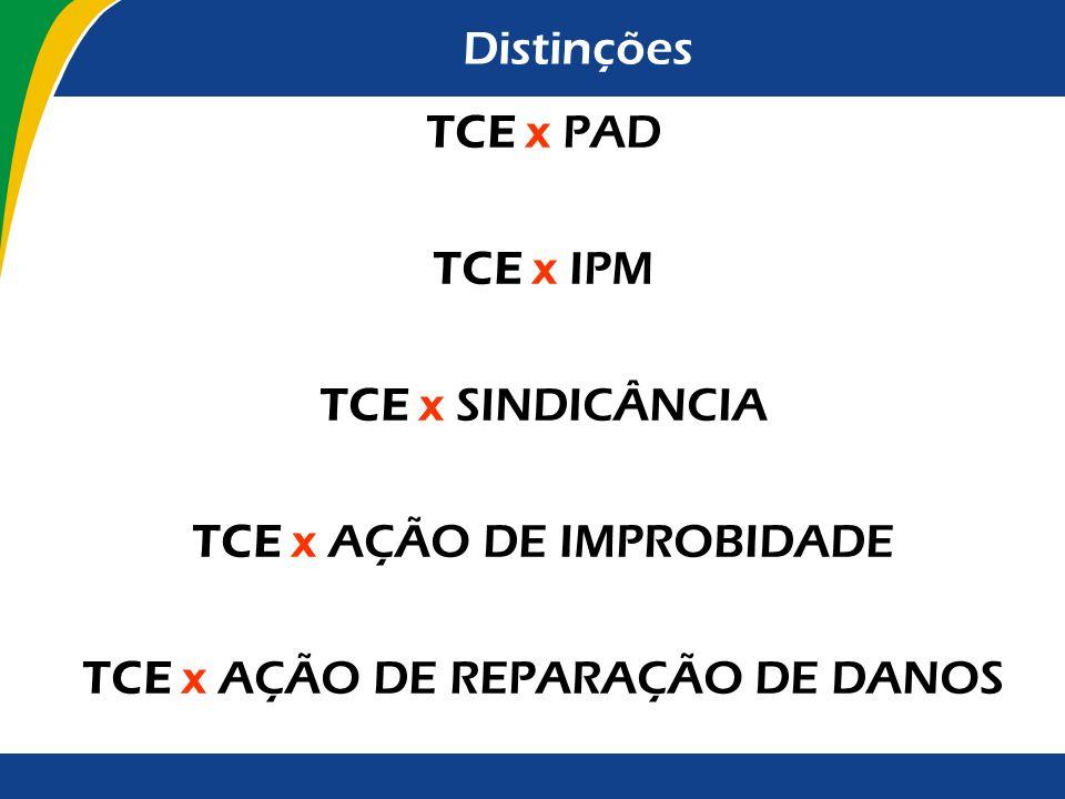 Distinções TCE x PAD TCE x IPM TCE x SINDICÂNCIA TCE x AÇÃO DE IMPROBIDADE TCE x AÇÃO DE REPARAÇÃO DE DANOS