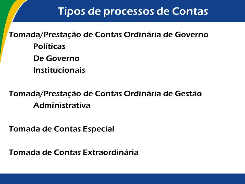 Tipos de processos de Contas Tomada/Prestação de Contas Ordinária de Governo Políticas De Governo Institucionais Tomada/Prestação de Contas Ordinária