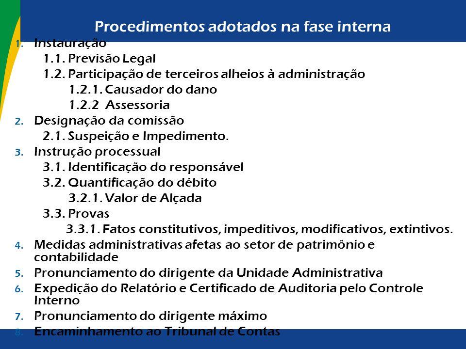 Procedimentos adotados na fase interna 1. Instauração 1.1. Previsão Legal 1.2. Participação de terceiros alheios à administração 1.2.1. Causador do da