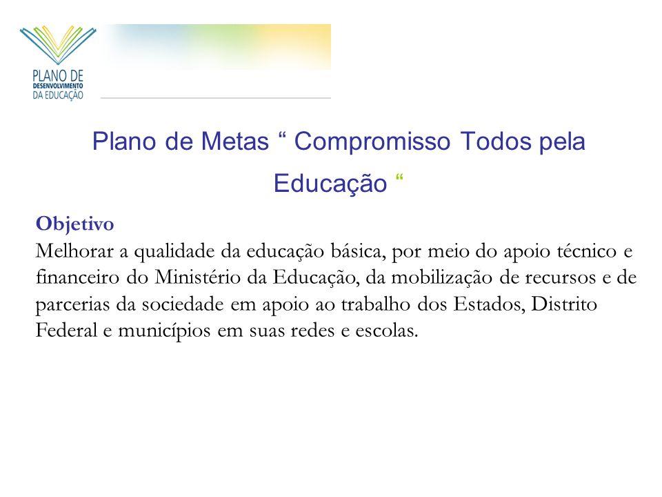 Plano de Metas Compromisso Todos pela Educação Objetivo Melhorar a qualidade da educação básica, por meio do apoio técnico e financeiro do Ministério