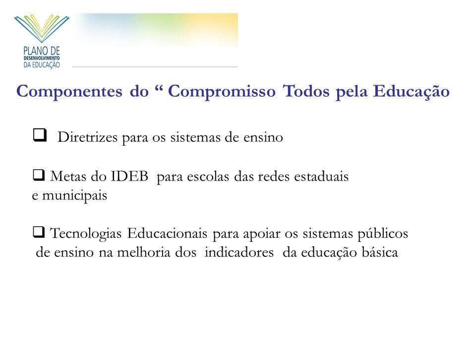 Componentes do Compromisso Todos pela Educação Diretrizes para os sistemas de ensino Metas do IDEB para escolas das redes estaduais e municipais Tecnologias Educacionais para apoiar os sistemas públicos de ensino na melhoria dos indicadores da educação básica