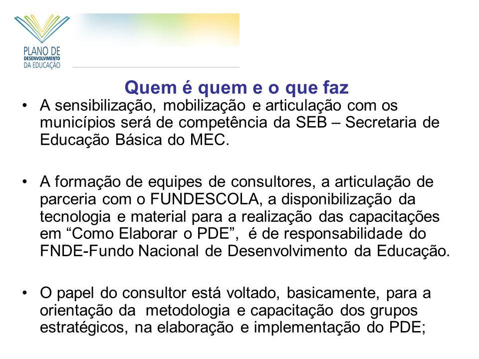 Quem é quem e o que faz A sensibilização, mobilização e articulação com os municípios será de competência da SEB – Secretaria de Educação Básica do MEC.