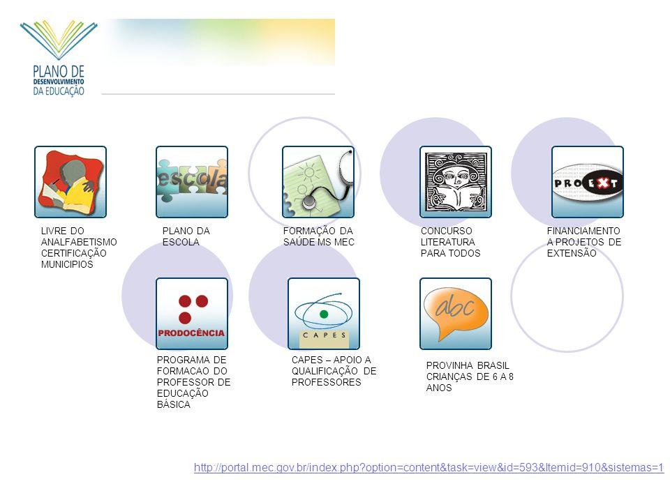 LIVRE DO ANALFABETISMO CERTIFICAÇÃO MUNICIPIOS PLANO DA ESCOLA FORMAÇÃO DA SAÚDE MS MEC CONCURSO LITERATURA PARA TODOS FINANCIAMENTO A PROJETOS DE EXTENSÃO PROGRAMA DE FORMACAO DO PROFESSOR DE EDUCAÇÃO BÁSICA CAPES – APOIO A QUALIFICAÇÃO DE PROFESSORES PROVINHA BRASIL CRIANÇAS DE 6 A 8 ANOS http://portal.mec.gov.br/index.php?option=content&task=view&id=593&Itemid=910&sistemas=1