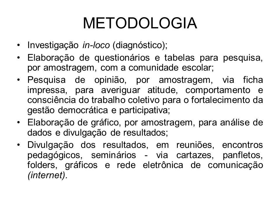 METODOLOGIA Investigação in-loco (diagnóstico); Elaboração de questionários e tabelas para pesquisa, por amostragem, com a comunidade escolar; Pesquis