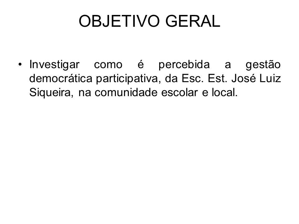 OBJETIVO GERAL Investigar como é percebida a gestão democrática participativa, da Esc. Est. José Luiz Siqueira, na comunidade escolar e local.