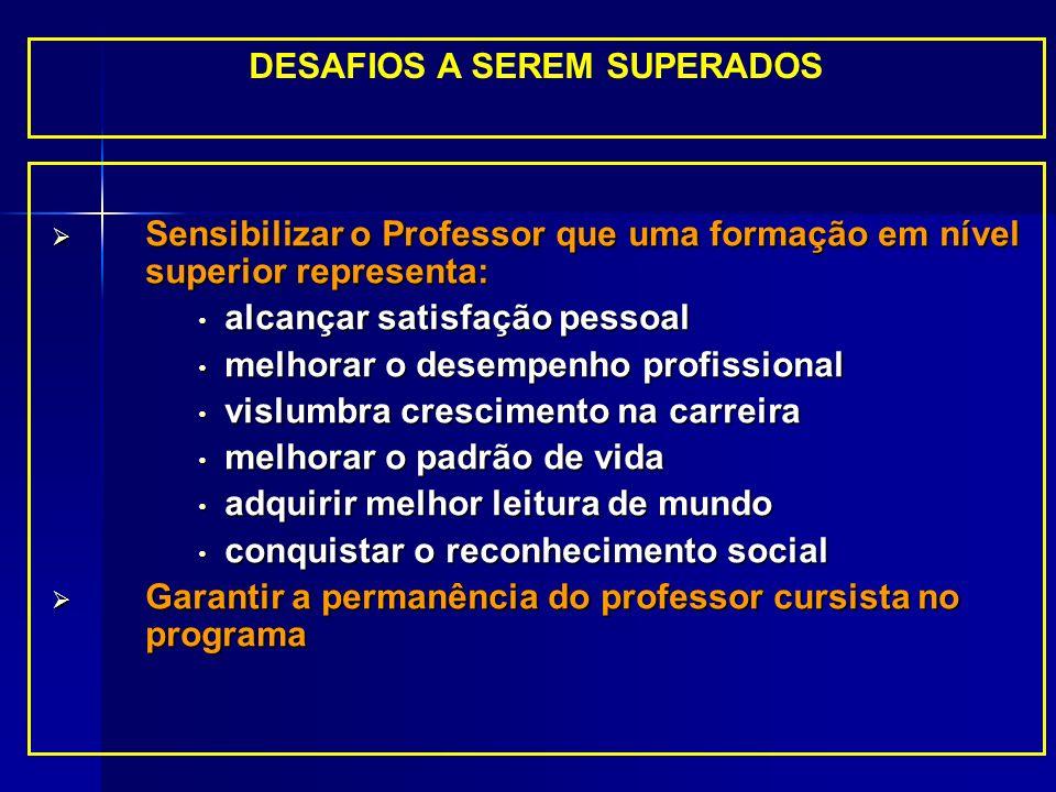 DESAFIOS A SEREM SUPERADOS Sensibilizar o Professor que uma formação em nível superior representa: Sensibilizar o Professor que uma formação em nível
