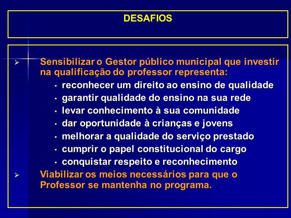 DESAFIOS Sensibilizar o Gestor público municipal que investir na qualificação do professor representa: Sensibilizar o Gestor público municipal que inv