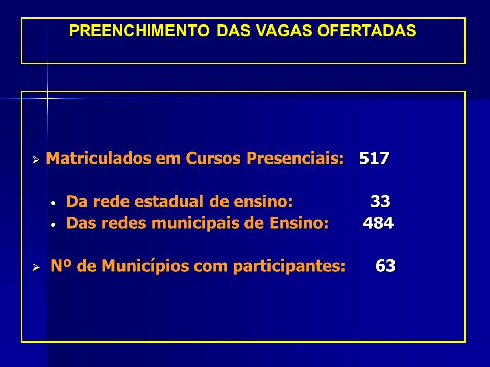 PREENCHIMENTO DAS VAGAS OFERTADAS Matriculados em Cursos Presenciais: 517 Matriculados em Cursos Presenciais: 517 Da rede estadual de ensino: 33 Da re