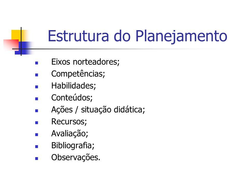 Estrutura do Planejamento Eixos norteadores; Competências; Habilidades; Conteúdos; Ações / situação didática; Recursos; Avaliação; Bibliografia; Obser