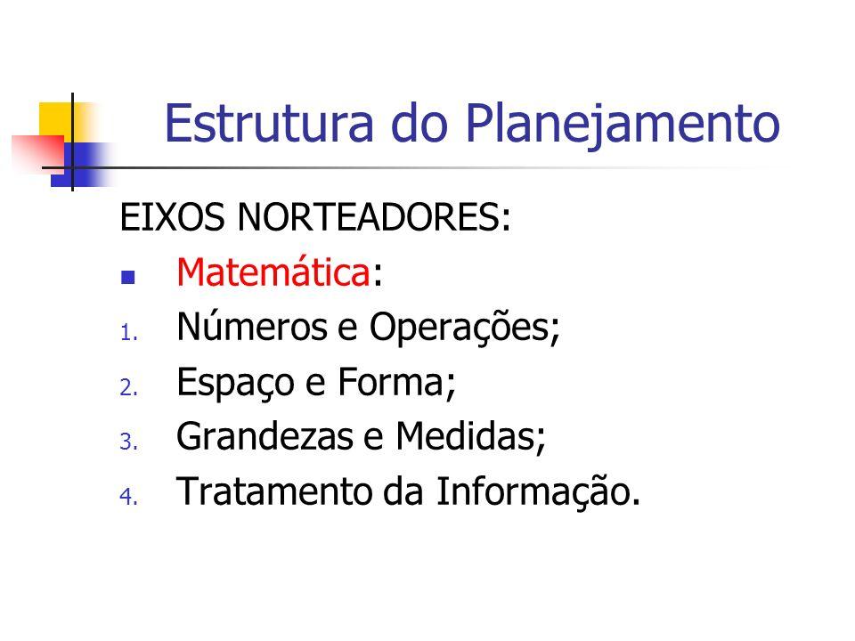 Estrutura do Planejamento EIXOS NORTEADORES: Matemática: 1. Números e Operações; 2. Espaço e Forma; 3. Grandezas e Medidas; 4. Tratamento da Informaçã