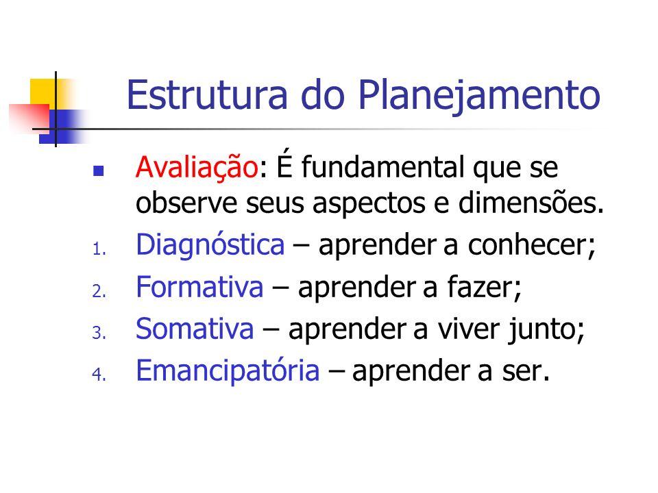 Estrutura do Planejamento Avaliação: É fundamental que se observe seus aspectos e dimensões. 1. Diagnóstica – aprender a conhecer; 2. Formativa – apre