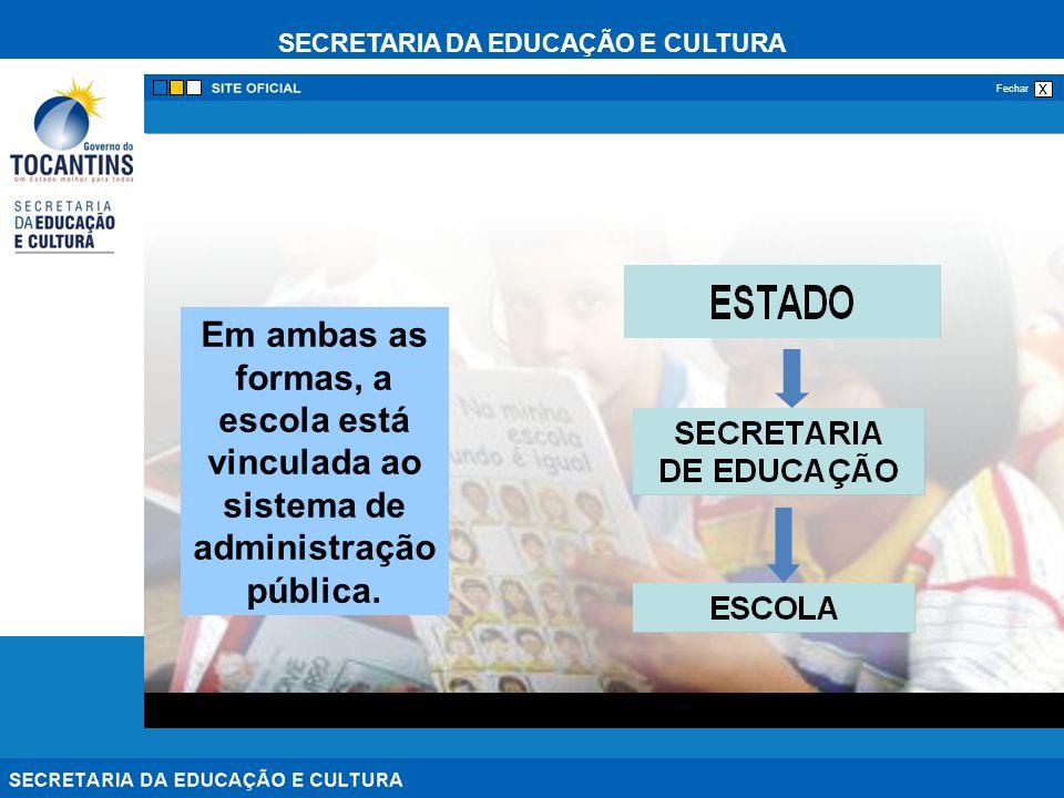 SECRETARIA DA EDUCAÇÃO E CULTURA x Fechar Em ambas as formas, a escola está vinculada ao sistema de administração pública.