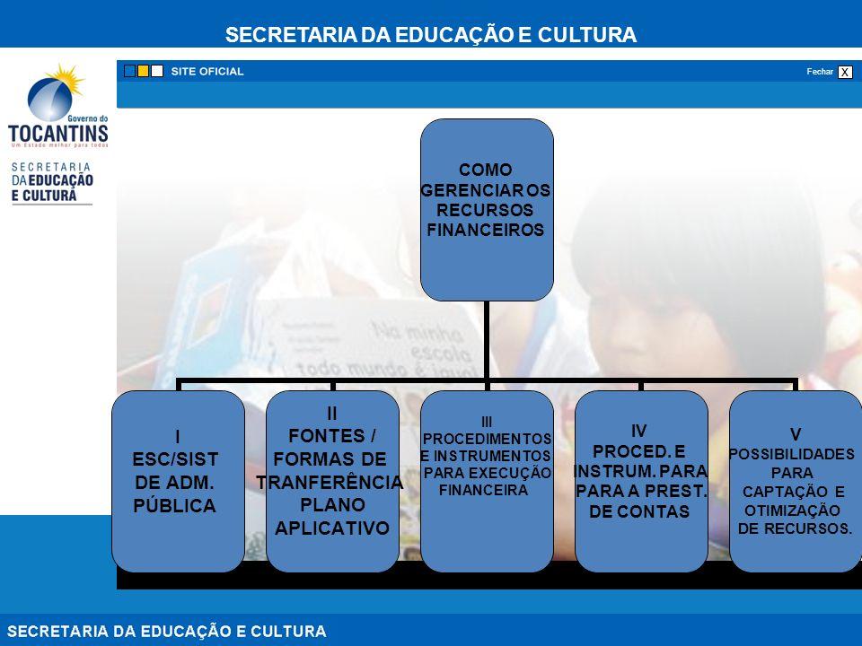 SECRETARIA DA EDUCAÇÃO E CULTURA x Fechar COMO GERENCIAR OS RECURSOS FINANCEIROS I ESC/SIST DE ADM. PÚBLICA II FONTES / FORMAS DE TRANFERÊNCIA PLANO A