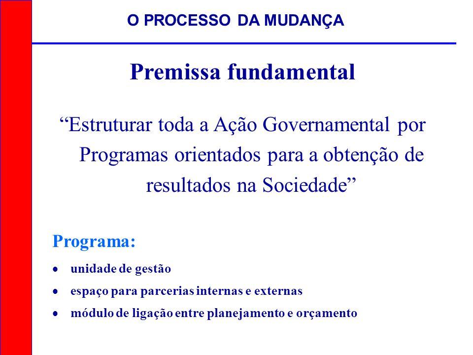O PROCESSO DA MUDANÇA Premissa fundamental Estruturar toda a Ação Governamental por Programas orientados para a obtenção de resultados na Sociedade Pr