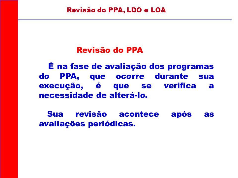 É na fase de avaliação dos programas do PPA, que ocorre durante sua execução, é que se verifica a necessidade de alterá-lo. Sua revisão acontece após