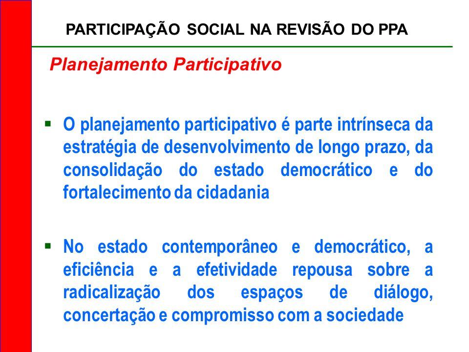 Planejamento Participativo O planejamento participativo é parte intrínseca da estratégia de desenvolvimento de longo prazo, da consolidação do estado