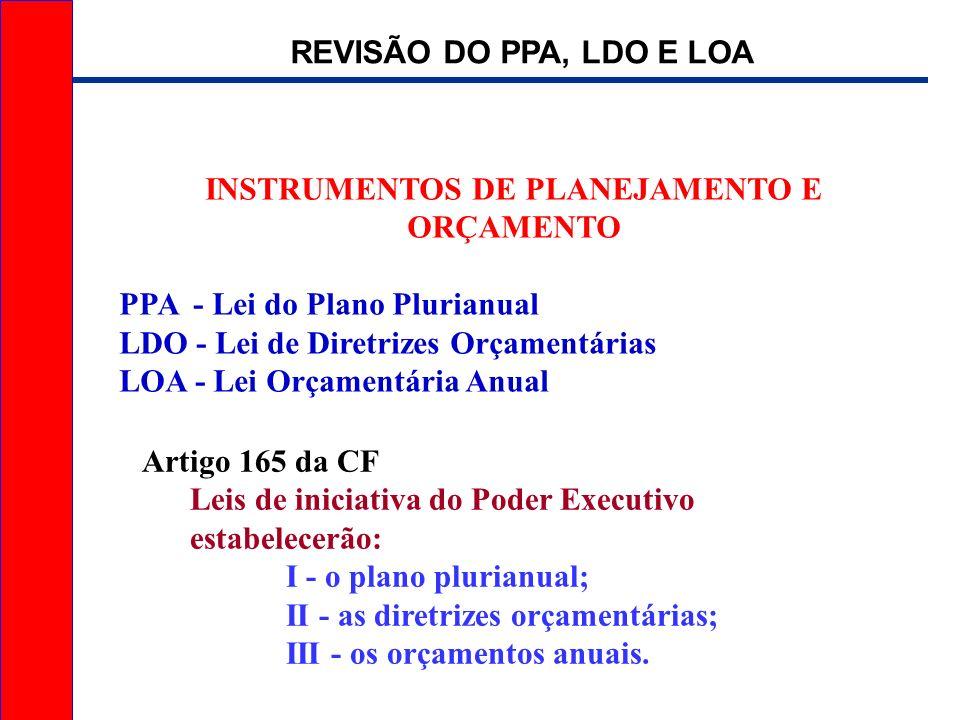 Revisão do PPA, LDO e LOA Quanto à forma de alteração: No tocante à forma do ato que proporcionará a alteração no PPA, deverá ser sempre por meio de lei, de autoria do Executivo, obedecendo o mesmo trâmite do projeto original.