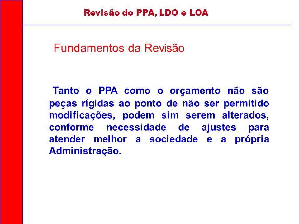 Tanto o PPA como o orçamento não são peças rígidas ao ponto de não ser permitido modificações, podem sim serem alterados, conforme necessidade de ajus