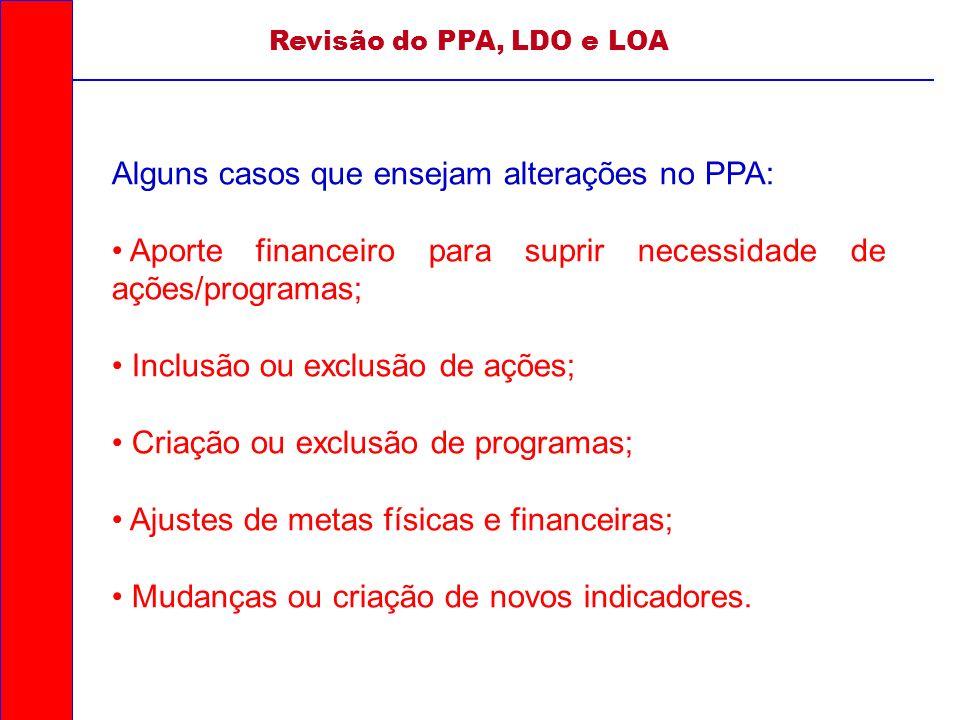 Revisão do PPA, LDO e LOA Alguns casos que ensejam alterações no PPA: Aporte financeiro para suprir necessidade de ações/programas; Inclusão ou exclus