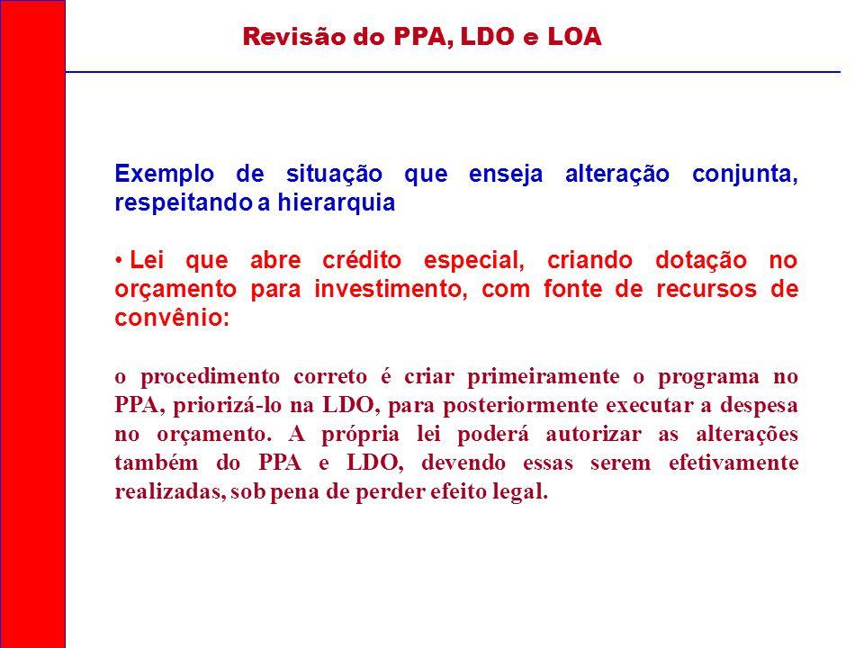 Revisão do PPA, LDO e LOA Exemplo de situação que enseja alteração conjunta, respeitando a hierarquia Lei que abre crédito especial, criando dotação n