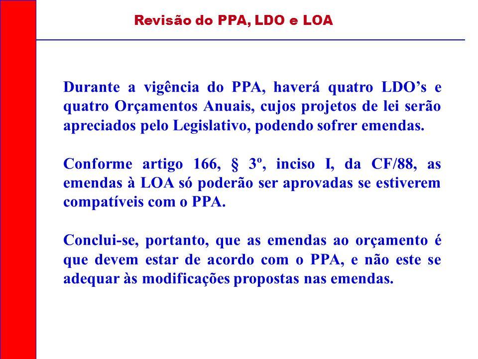 Revisão do PPA, LDO e LOA Durante a vigência do PPA, haverá quatro LDOs e quatro Orçamentos Anuais, cujos projetos de lei serão apreciados pelo Legisl