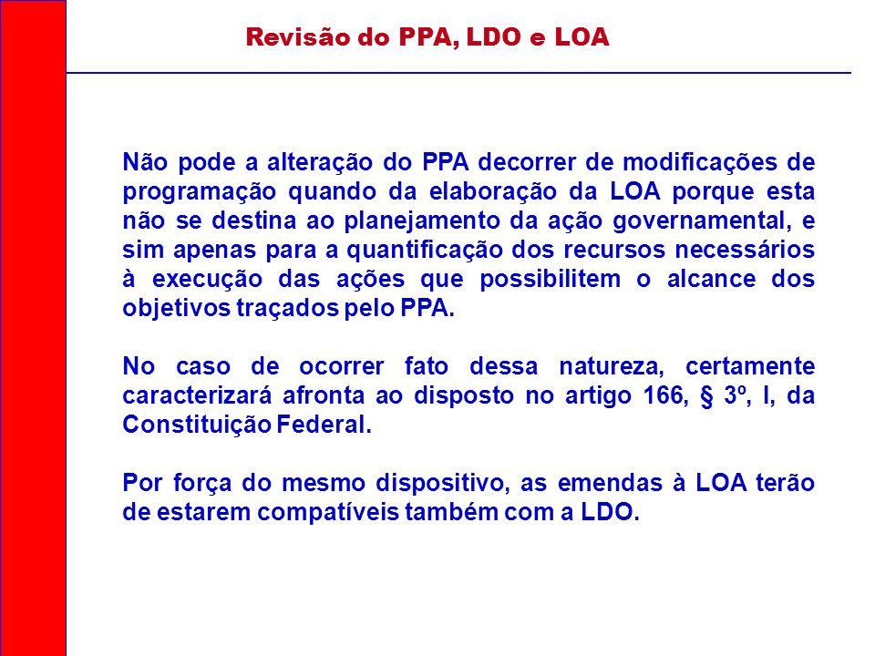 Revisão do PPA, LDO e LOA Não pode a alteração do PPA decorrer de modificações de programação quando da elaboração da LOA porque esta não se destina a