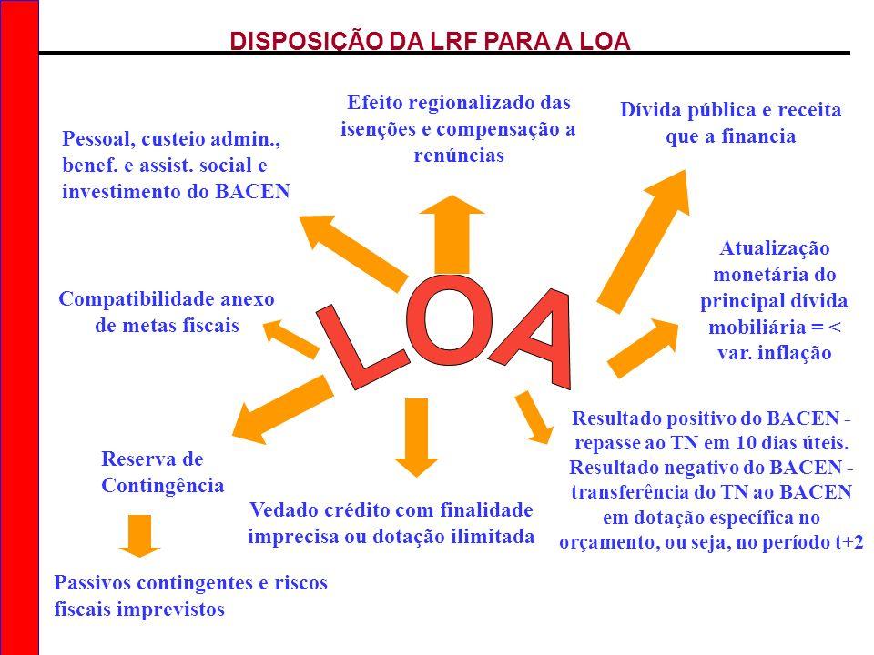 Revisão do PPA, LDO e LOA Durante a vigência do PPA, haverá quatro LDOs e quatro Orçamentos Anuais, cujos projetos de lei serão apreciados pelo Legislativo, podendo sofrer emendas.
