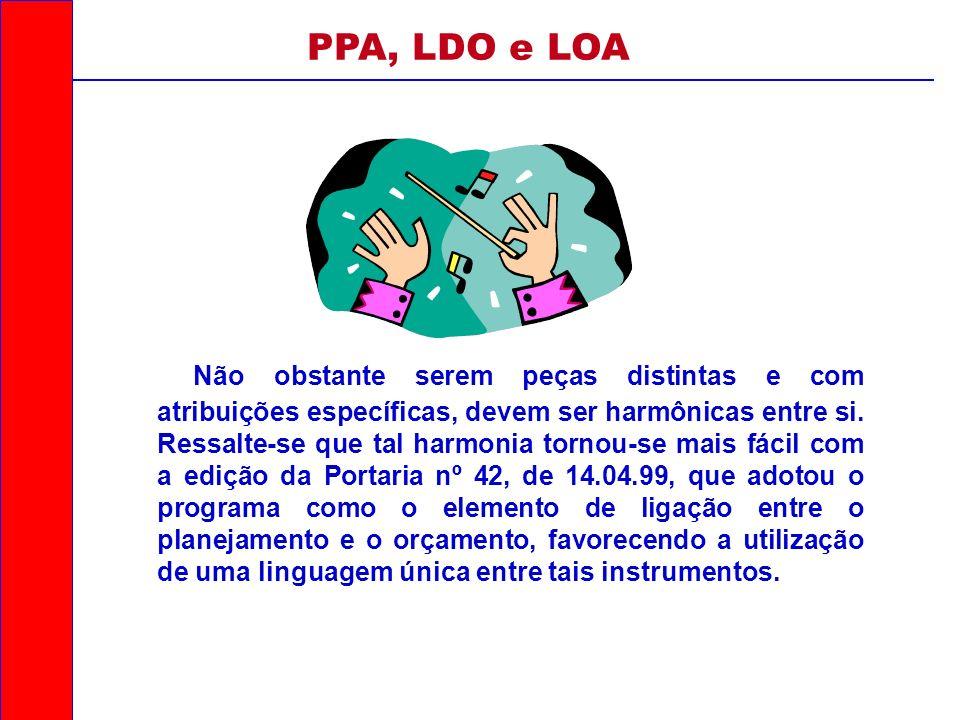 REVISÃO DO PPA, LDO E LOA A SUPREMACIA DO PPA (Art.