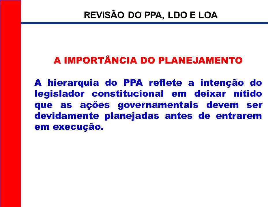 REVISÃO DO PPA, LDO E LOA A IMPORTÂNCIA DO PLANEJAMENTO A hierarquia do PPA reflete a intenção do legislador constitucional em deixar nítido que as aç