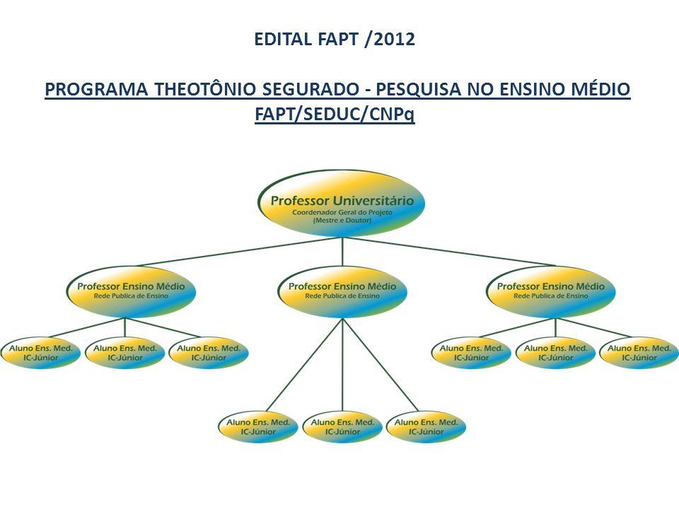 EDITAL FAPT /2012 PROGRAMA THEOTÔNIO SEGURADO - PESQUISA NO ENSINO MÉDIO FAPT/SEDUC/CNPq