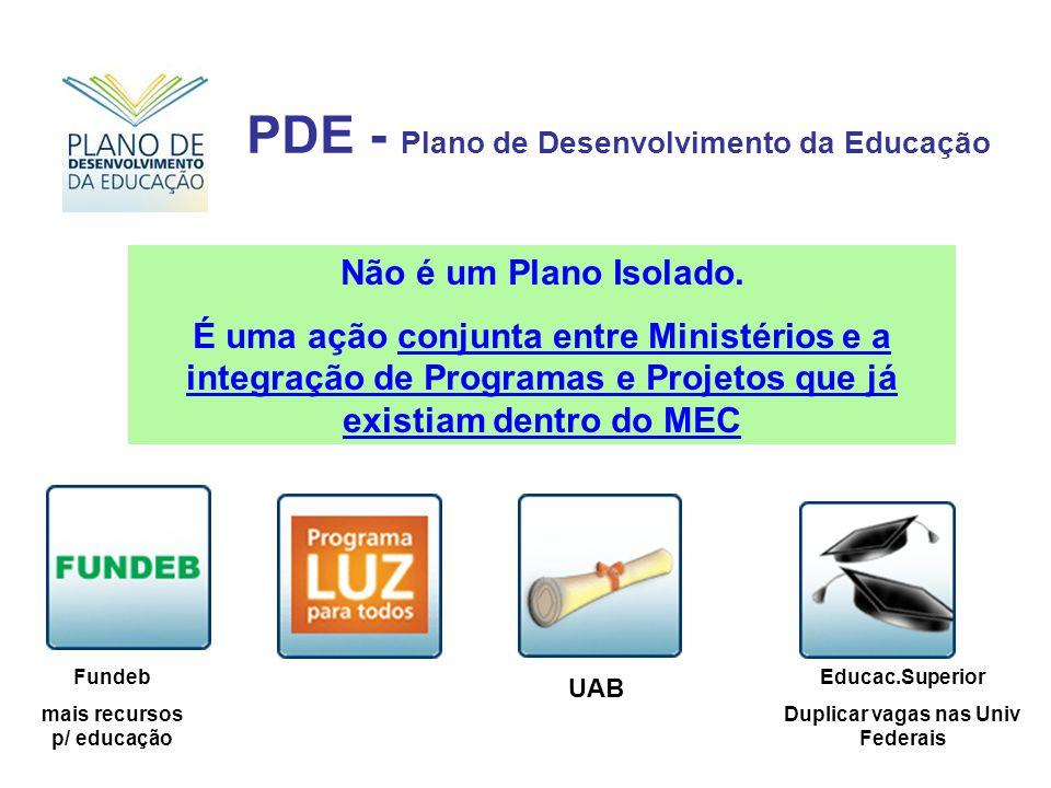 PDE - Plano de Desenvolvimento da Educação Não é um Plano Isolado. É uma ação conjunta entre Ministérios e a integração de Programas e Projetos que já
