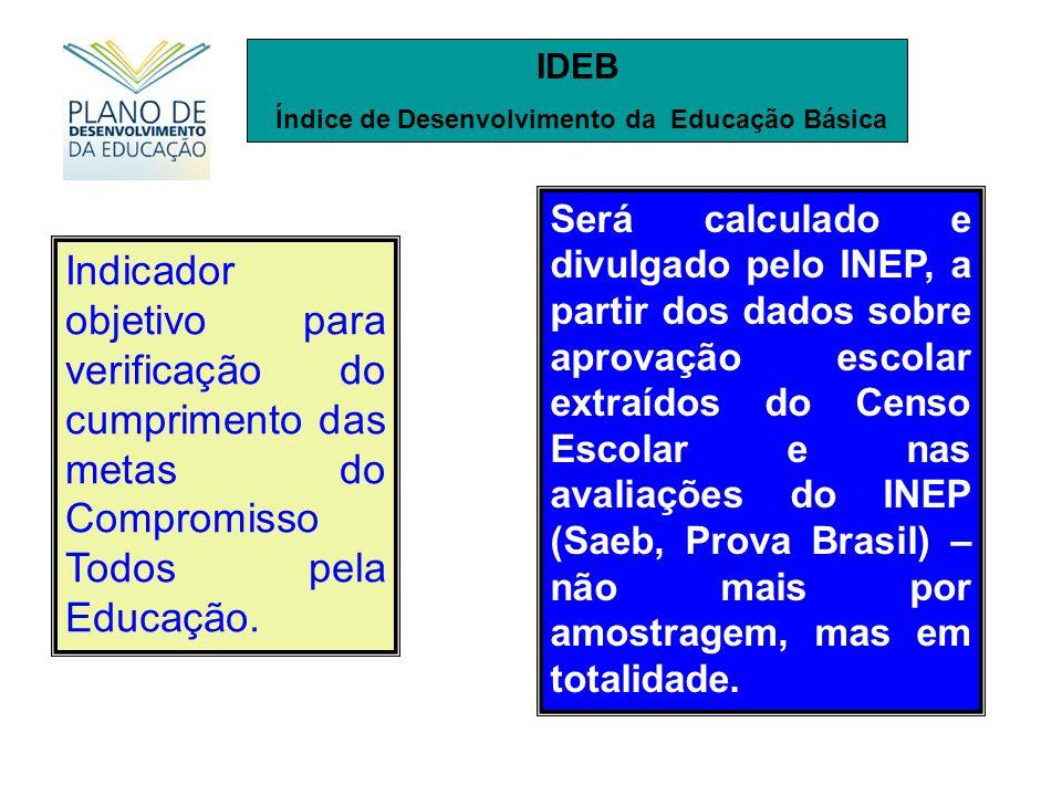 IDEB Índice de Desenvolvimento da Educação Básica Indicador objetivo para verificação do cumprimento das metas do Compromisso Todos pela Educação. Ser