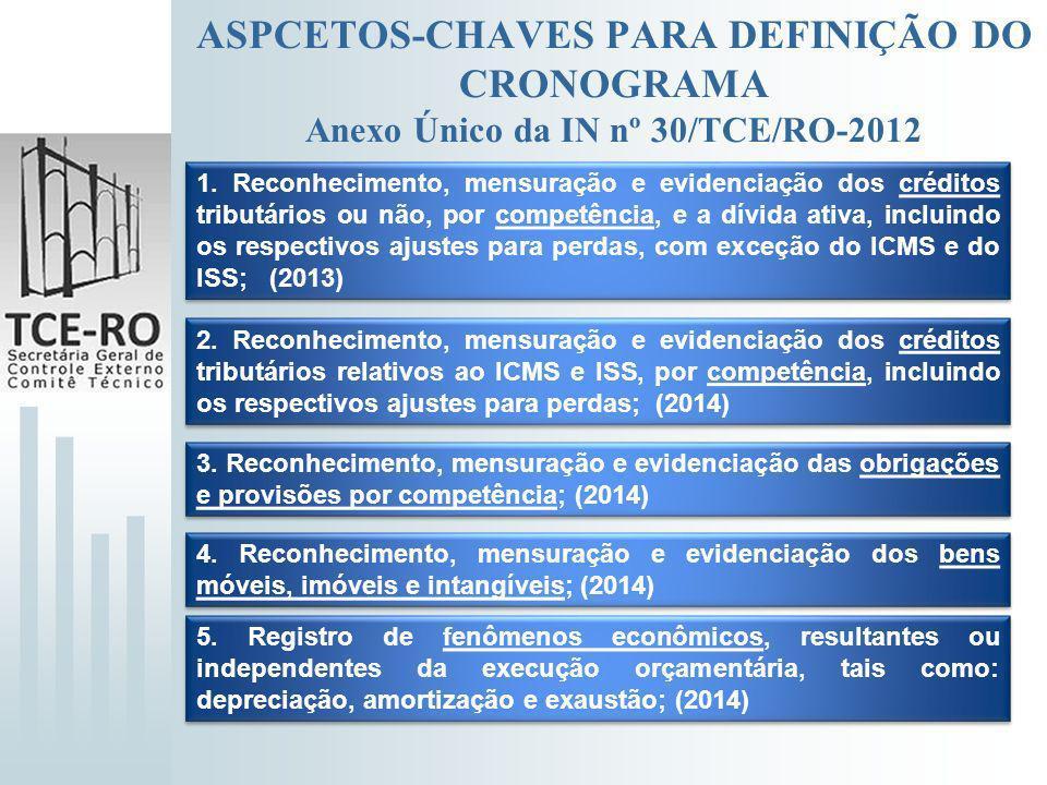 ASPCETOS-CHAVES PARA DEFINIÇÃO DO CRONOGRAMA Anexo Único da IN nº 30/TCE/RO-2012 1. Reconhecimento, mensuração e evidenciação dos créditos tributários
