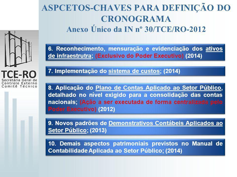 ASPCETOS-CHAVES PARA DEFINIÇÃO DO CRONOGRAMA Anexo Único da IN nº 30/TCE/RO-2012 6. Reconhecimento, mensuração e evidenciação dos ativos de infraestru