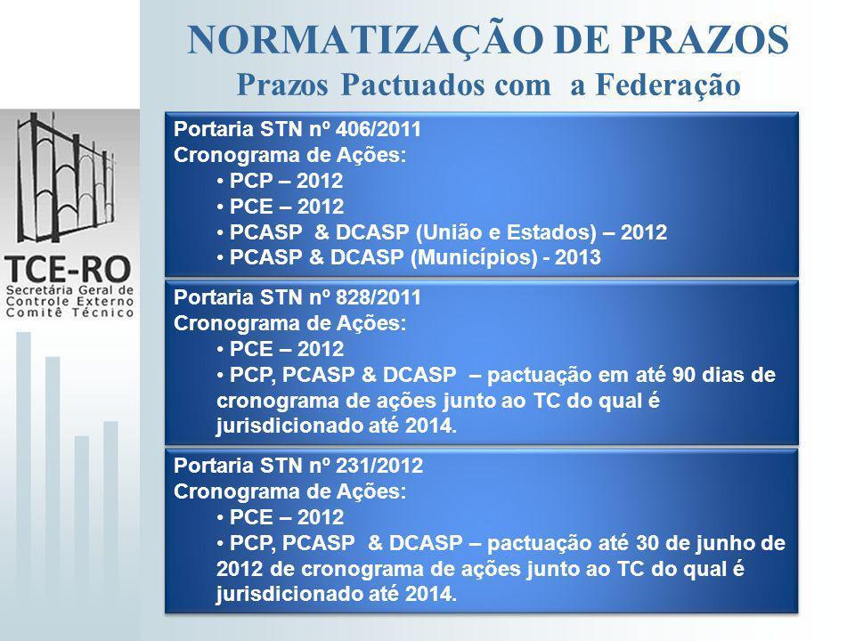 NORMATIZAÇÃO DE PRAZOS Prazos Pactuados com o TCE/RO Instrução Normativa nº 30/TCE/RO-2012 Cronograma de Ações: PCE, PCP, PCASP & DCASP – pactuação até 31 de outubro de 2012 de cronograma implementação das novas regras aplicadas à Contabilidade Pública junto ao TCE/RO até 2014.