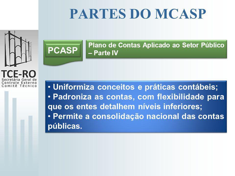 PARTES DO MCASP PCASP Plano de Contas Aplicado ao Setor Público – Parte IV Uniformiza conceitos e práticas contábeis; Padroniza as contas, com flexibi