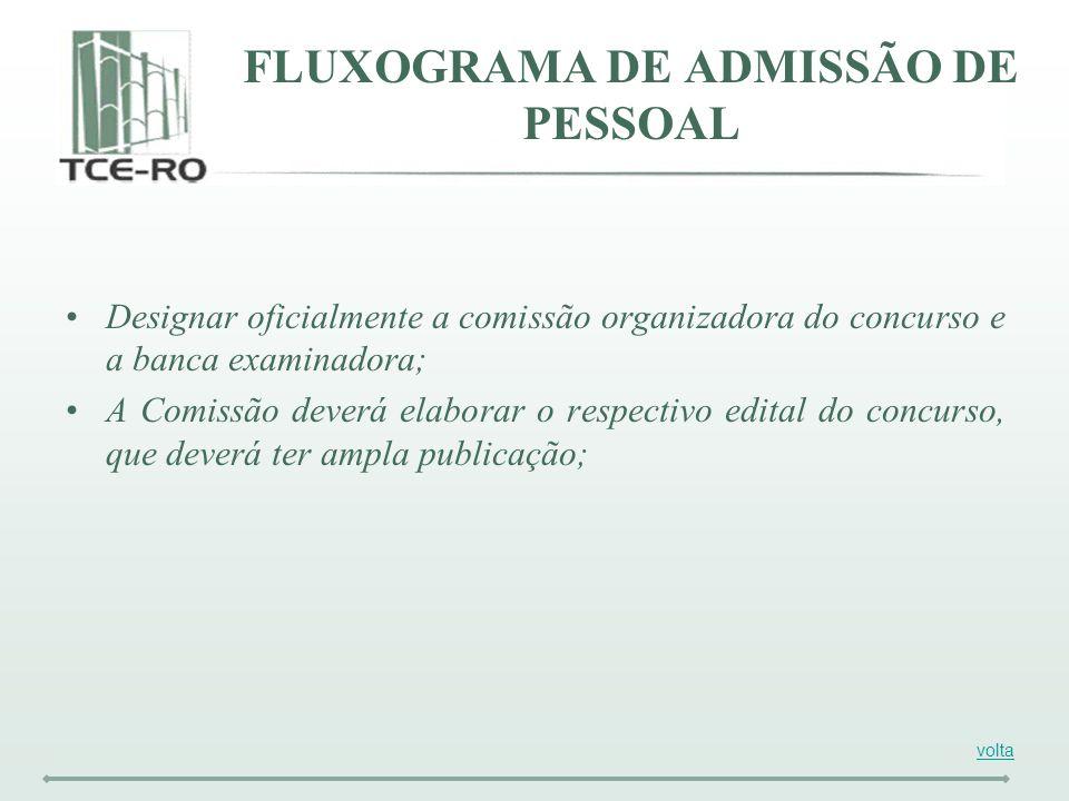 Designar oficialmente a comissão organizadora do concurso e a banca examinadora; A Comissão deverá elaborar o respectivo edital do concurso, que dever