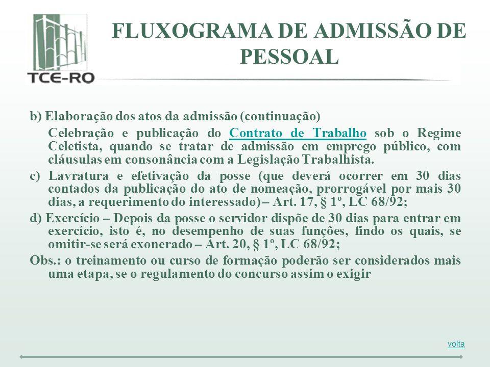 b) Elaboração dos atos da admissão (continuação) Celebração e publicação do Contrato de Trabalho sob o Regime Celetista, quando se tratar de admissão