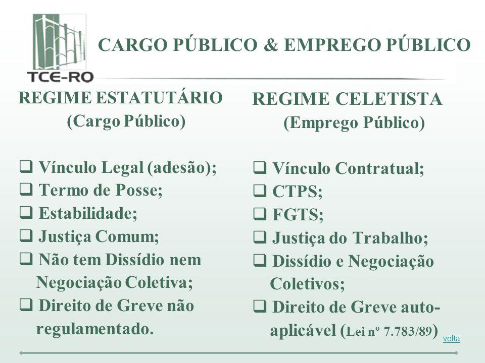CARGO PÚBLICO & EMPREGO PÚBLICO REGIME ESTATUTÁRIO (Cargo Público) Vínculo Legal (adesão); Termo de Posse; Estabilidade; Justiça Comum; Não tem Dissíd