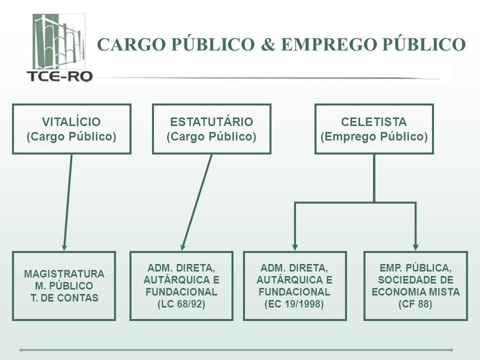 CARGO PÚBLICO & EMPREGO PÚBLICO ADM. DIRETA, AUTÁRQUICA E FUNDACIONAL (EC 19/1998) EMP. PÚBLICA, SOCIEDADE DE ECONOMIA MISTA (CF 88) CELETISTA (Empreg